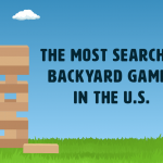 Title image for the most searched backyard games in the U.S.