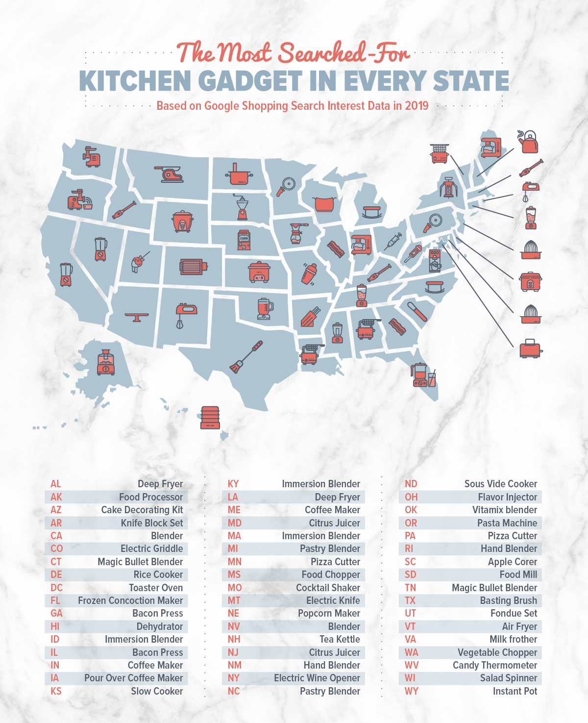 The most popular kitchen gadget in every state.