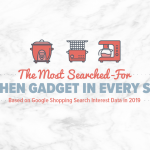The Most Popular Kitchen Gadgets & Small Appliances in every state for 2019