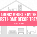 Title image for the worst home decor trends survey